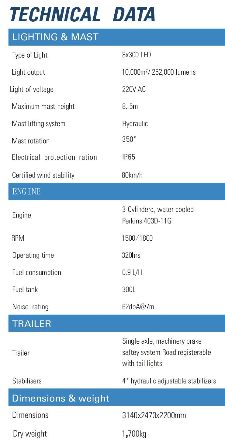 NR-ULT-2400 light tower Technical Data