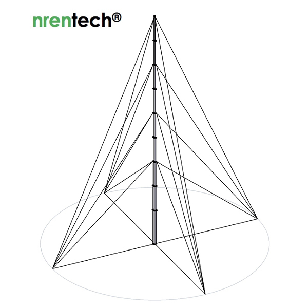 guying lines of nrentech masts